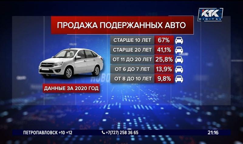 В Казахстане на четверть сократился вторичный рынок авто