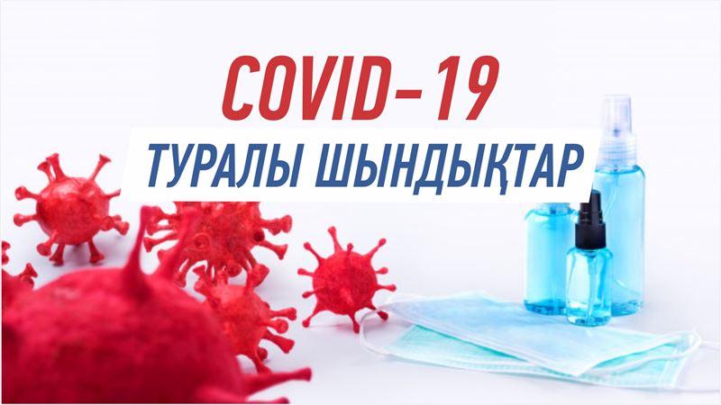 COVID-19 туралы қате пікірлер мен аңыздар