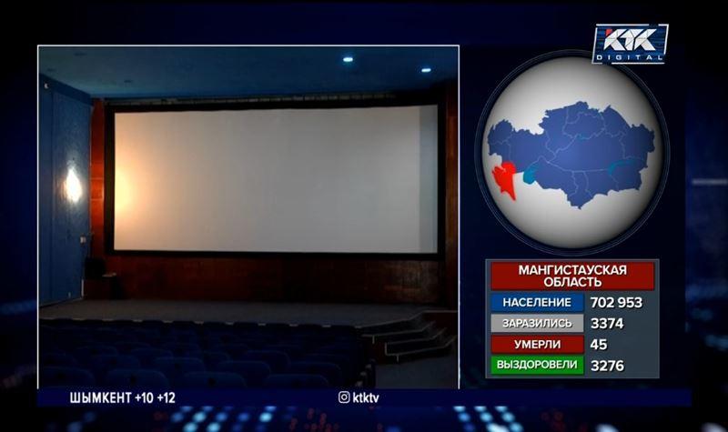 Из четырех кинотеатров в Актау два отказались открываться