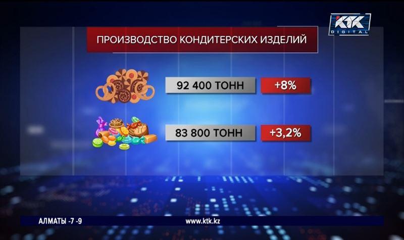 Казахстанцы стали больше есть шоколадных конфет и печенья