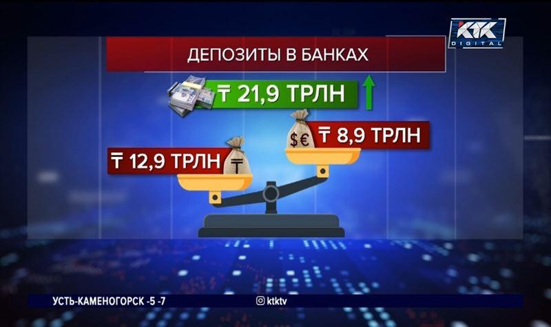 Долларизация депозитов снизилась до 40% – Нацбанк