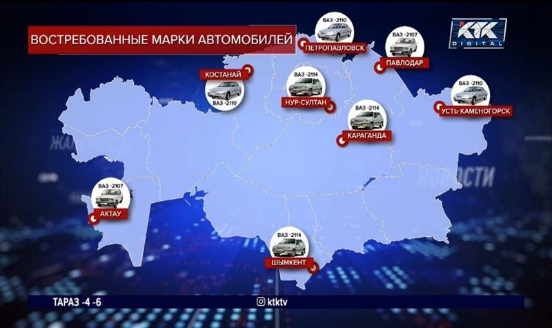 Какие автомобили выбирают казахстанцы