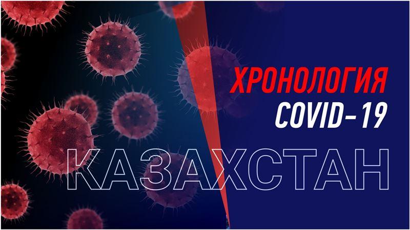 Вспомнить все: хронология распространения коронавируса в Казахстане в 2020 году