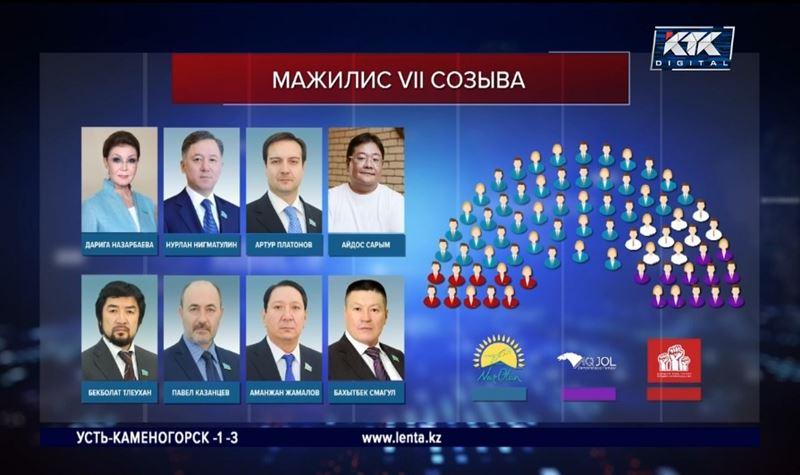 Стали известны имена большинства депутатов нового Мажилиса