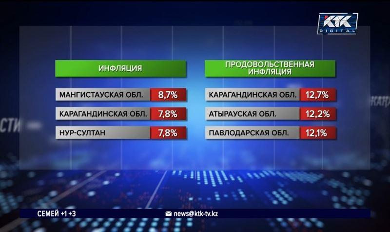 В Казахстане беспощадно растут цены, больше всего дорожают продукты
