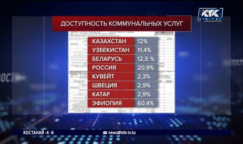 Казахстан оказался в рейтинге стран с дешевыми комуслугами