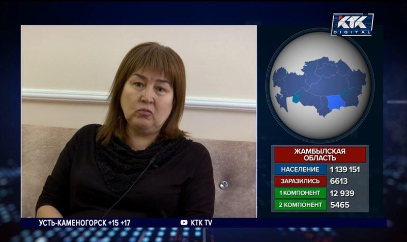 Дневники вакцинации: казахстанцы рассказывают о побочных эффектах после прививки