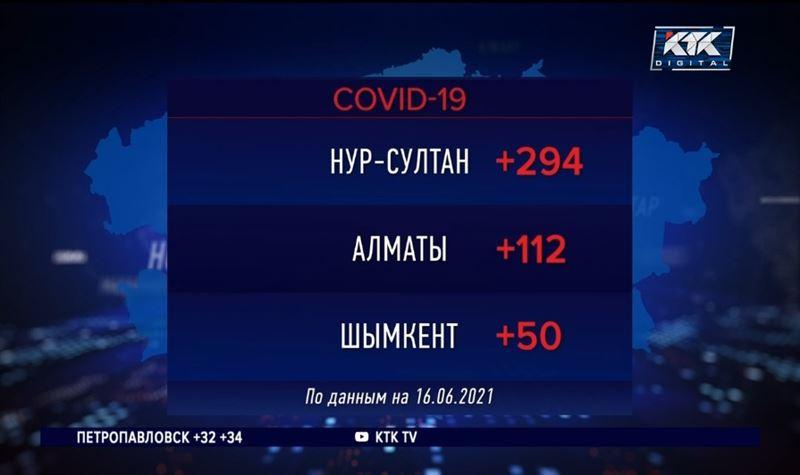 Зараженных КВИ казахстанцев стало больше