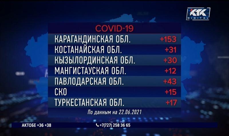 Казахстанцы стали реже болеть пневмонией