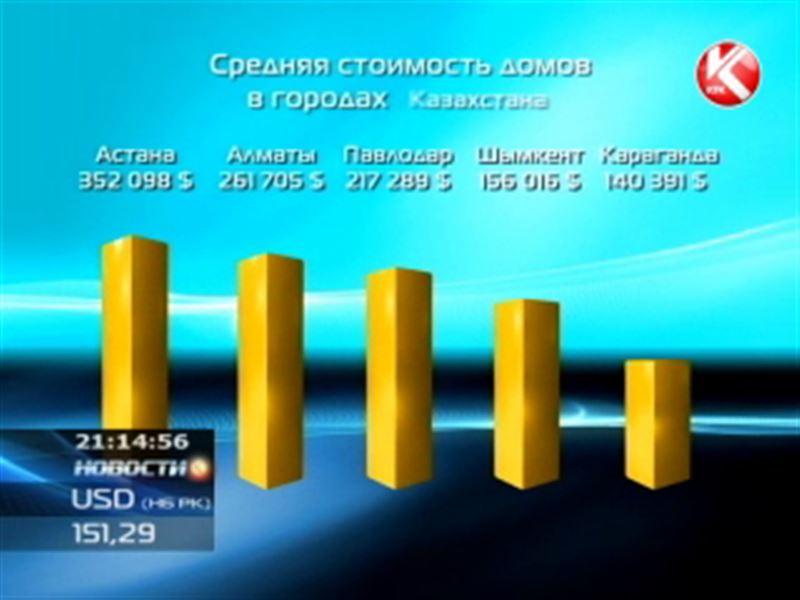 Казахстанские риэлторы опубликовали рейтинг цен на недвижимость