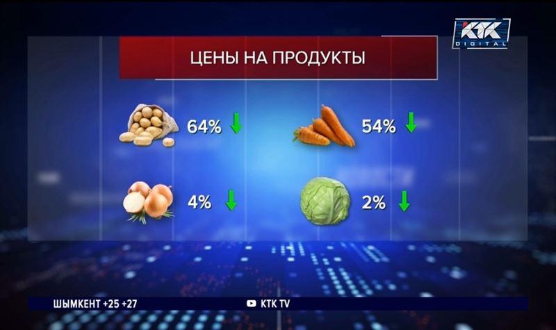 Почему подешевели овощи и когда ждать их удорожания