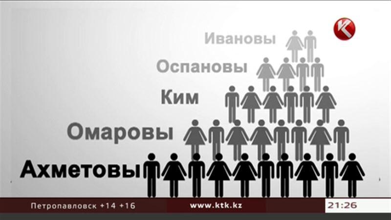 В Минюсте назвали самую распространенную фамилию в стране