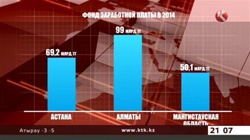 У казахстанцев выросла тринадцатая зарплата