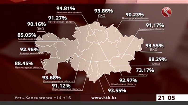 Выборы в Казахстане признаны состоявшимися