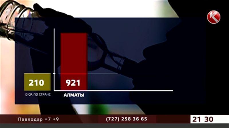Алматинцы пьют больше всех