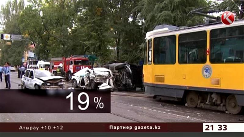 Алматинцы заявляют, что боятся трамваев