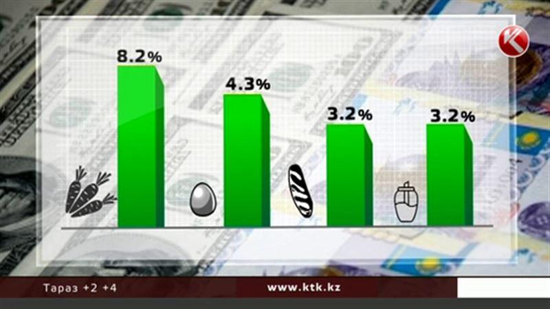 Инфляция: больше всего в Казахстане подорожали овощи