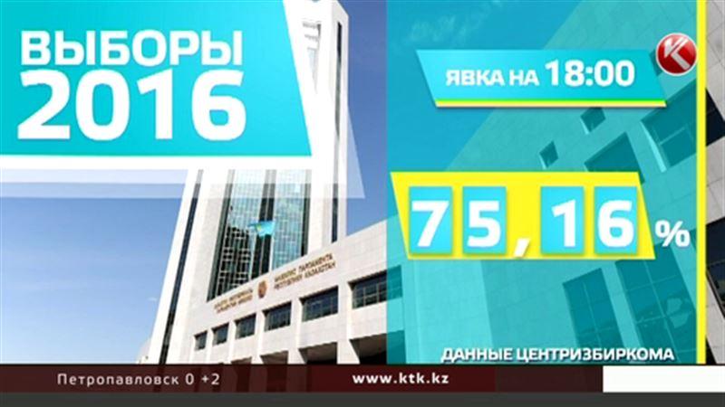 На всей территории Казахстана официально завершились выборы