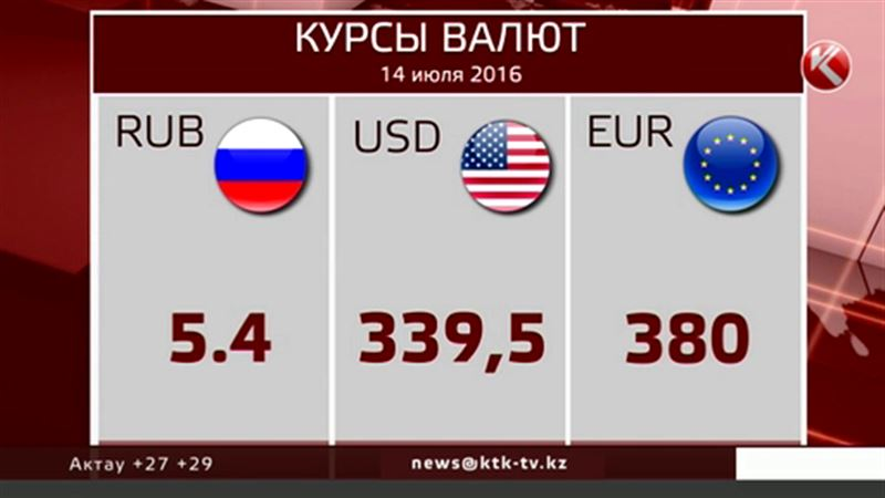 Рубль устанавливает максимумы