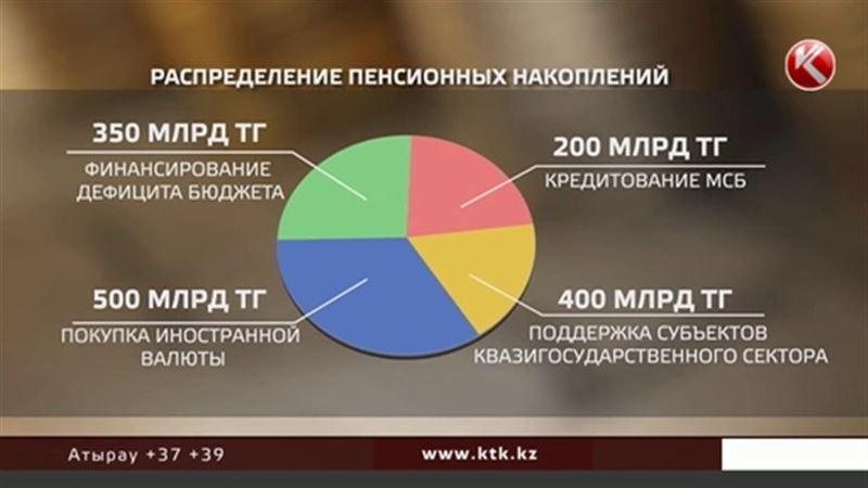 В Казахстане делят пенсионные сбережения народа