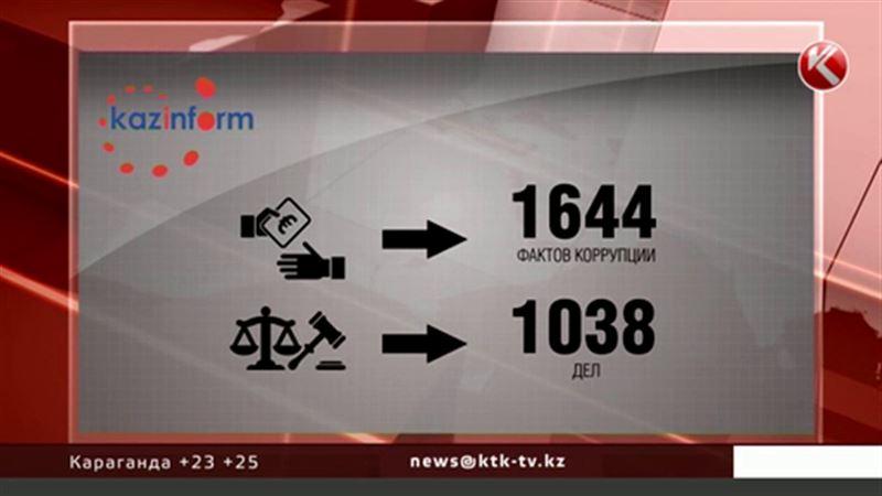 Ущерб от коррупции в Казахстане в этом году составил 9 500 000 000 тенге