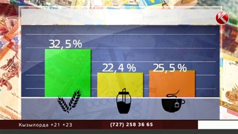 5,6 – такова инфляция в Казахстане по итогам 9 месяцев