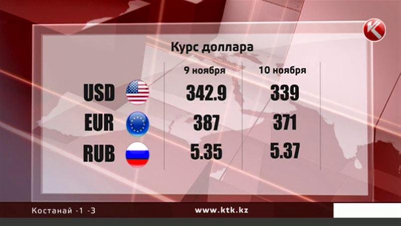 После выборов в США только рубль вышел в плюс
