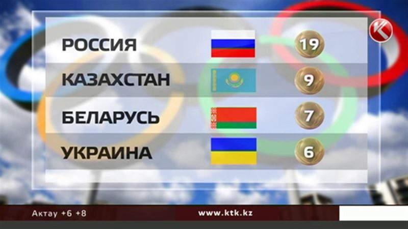 В допинговом рейтинге Казахстан оказался на втором месте