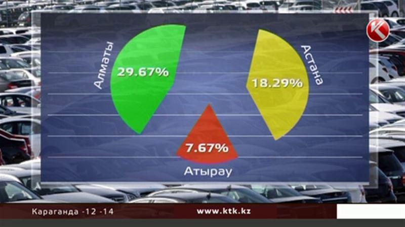 Казахстанцы стали меньше покупать машины