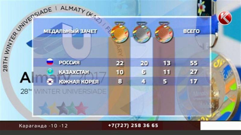 Казахстан по-прежнему второй: итоги Универсиады за понедельник