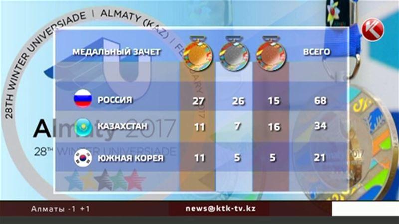 Сборная Казахстана завоевала еще семь медалей на Универсиаде