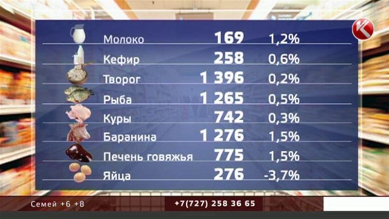 Мясо, рыба, овощи и фрукты стали казахстанцам не по карману
