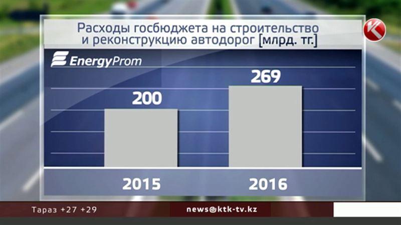 В Казахстане хороших дорог стало больше – на два процента