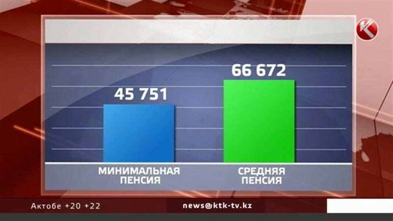 Пенсии в Казахстане начали повышать