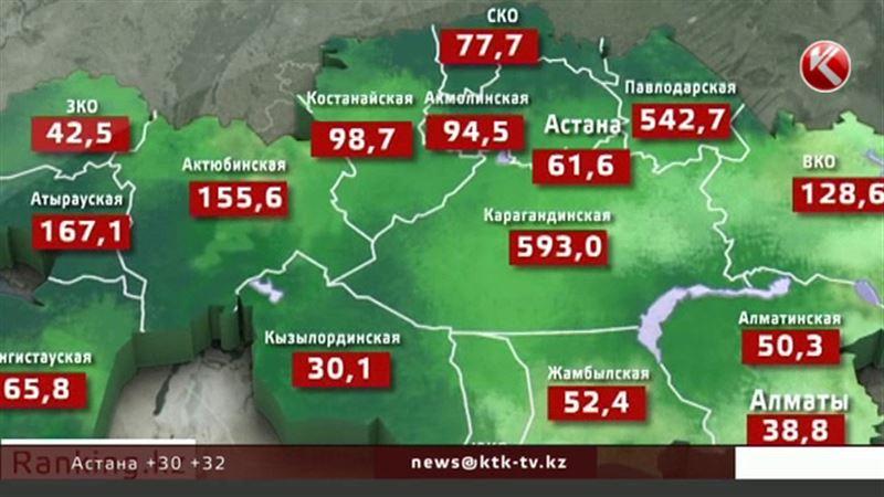 Карагандинская область бьет рекорды по загрязнению воздуха