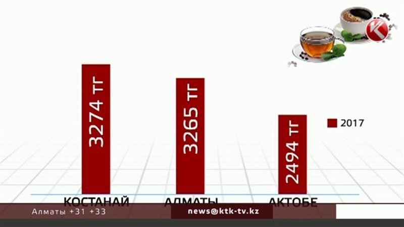 Где продают самый дешевый и самый дорогой чай в стране
