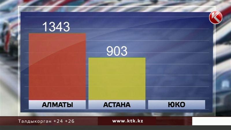 Алматинцы чаще всех в Казахстане покупают новые автомобили