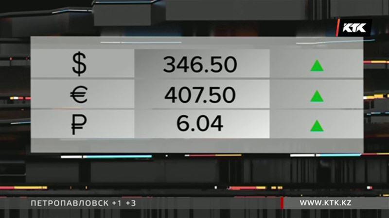 Рубль перевалил за 6 тенге, евро подобрался к 408