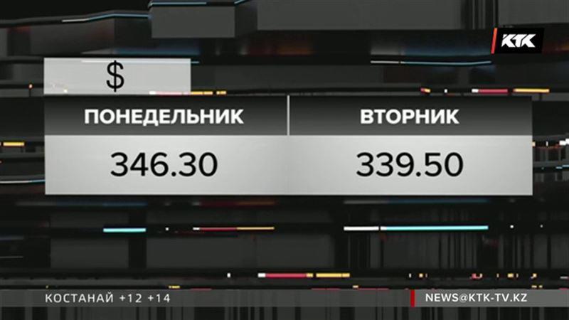 Доллар второй день сдает позиции
