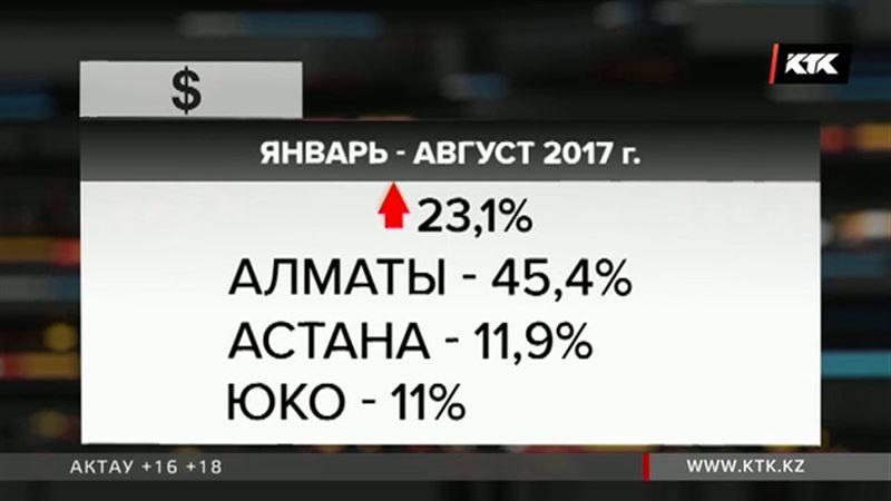 Доллар больше всего «любят» в Алматы