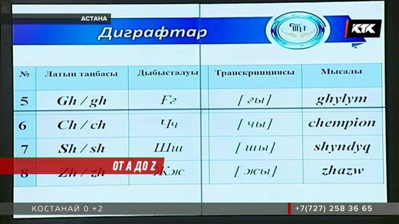 Не больше недели уйдет у взрослого человека на изучение нового казахского – лингвисты