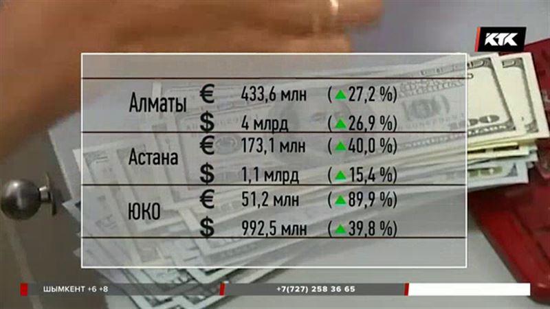 Казахстанцы купили 8 миллиардов 800 миллионов долларов