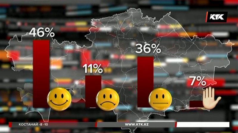 Счастливые люди живут в Казахстане, Колумбии и на Фиджи