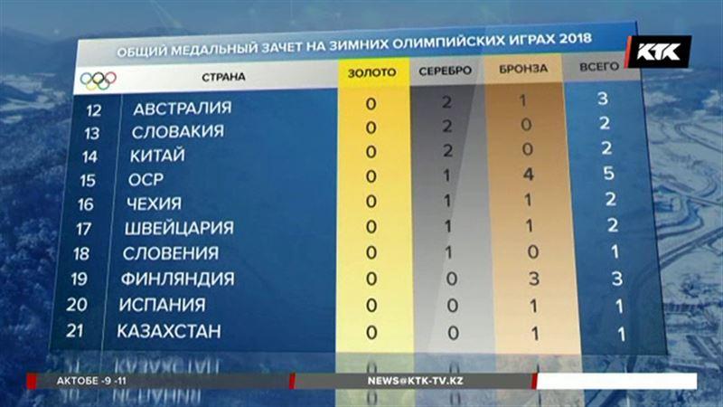 Пхёнчхан-2018: Казахстан на 21 месте