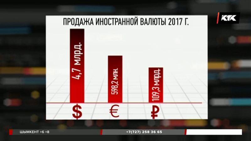 Алматинцы закупили долларов больше остальных