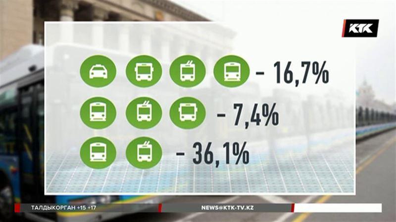 Казахстанские таксопарки теряют клиентов и деньги