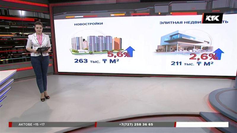 Спрос на недвижимость упал в ожидании «7-20-25»