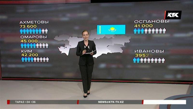 Ахметовы на первом, Ивановы на пятом – Минюст прошёлся по фамилиям