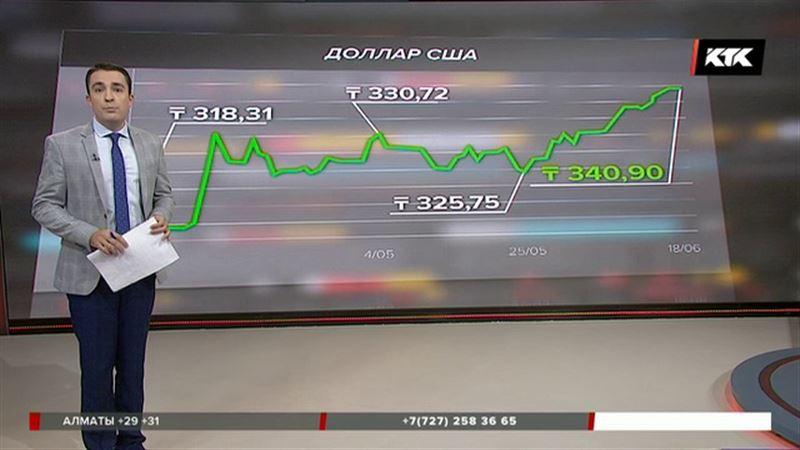 Рост НДС в России может привести к ослаблению тенге – эксперты