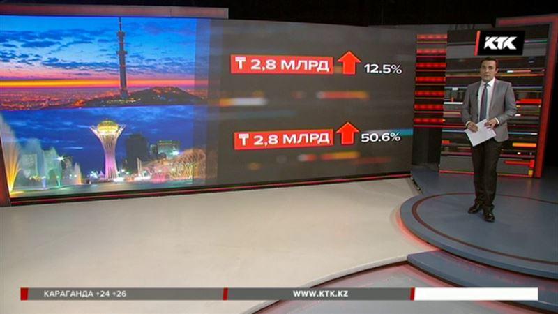 Казахстанцы стали больше тратить на культурный досуг
